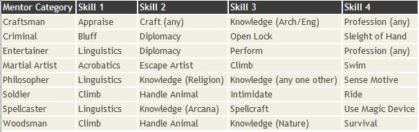 Updated_Mentor_Categories2.JPG