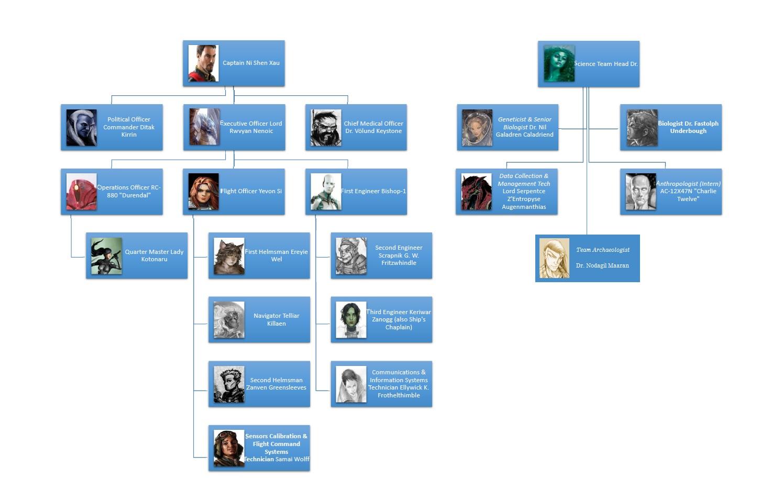 Org_Chart.JPG