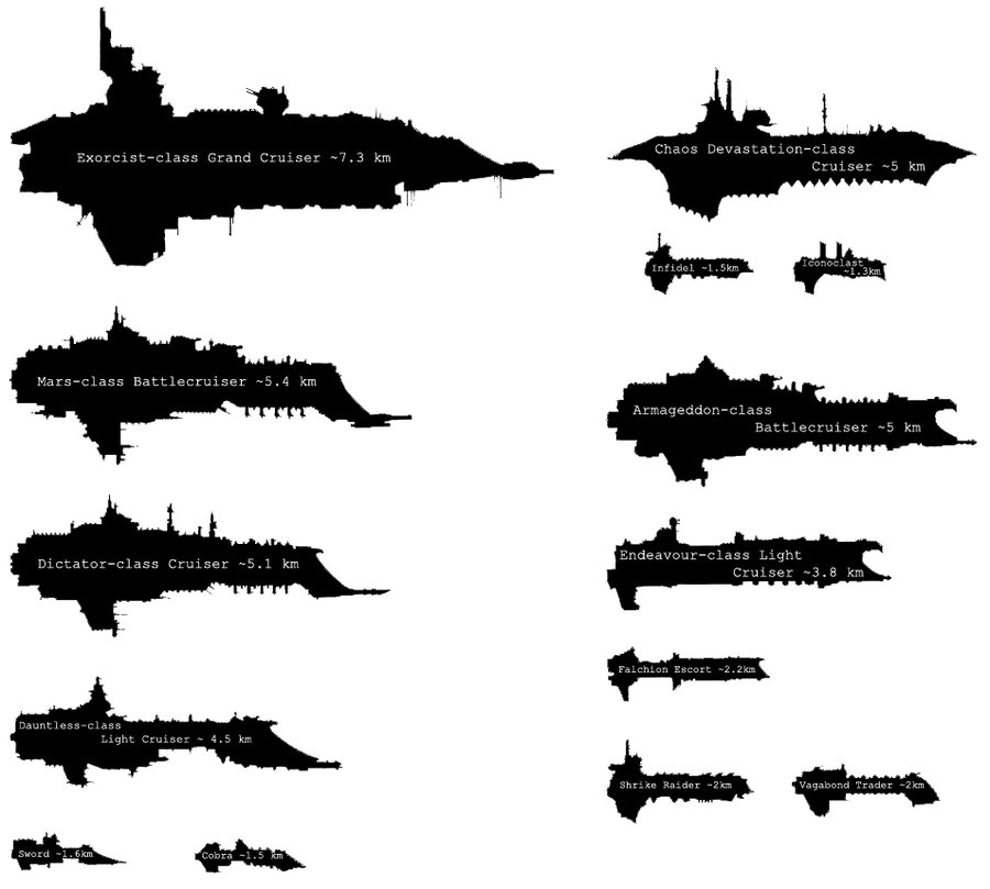 size_comparison_i_by_nefelyr-d4ip6q6.jpg