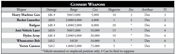 SWON_Gunner_Weapons.PNG
