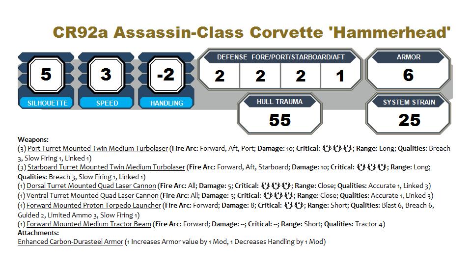 Hammerhead_class_stats.PNG
