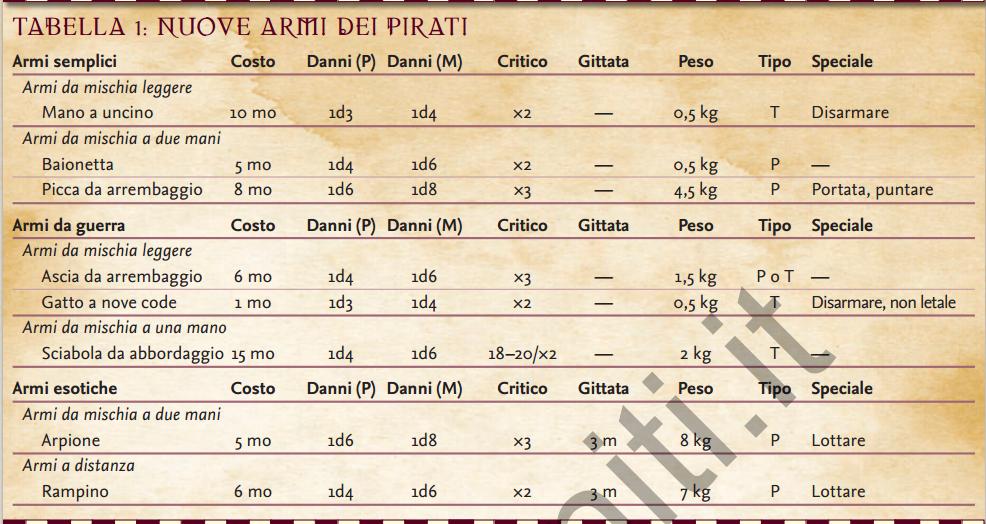 armi_dei_pirati.png