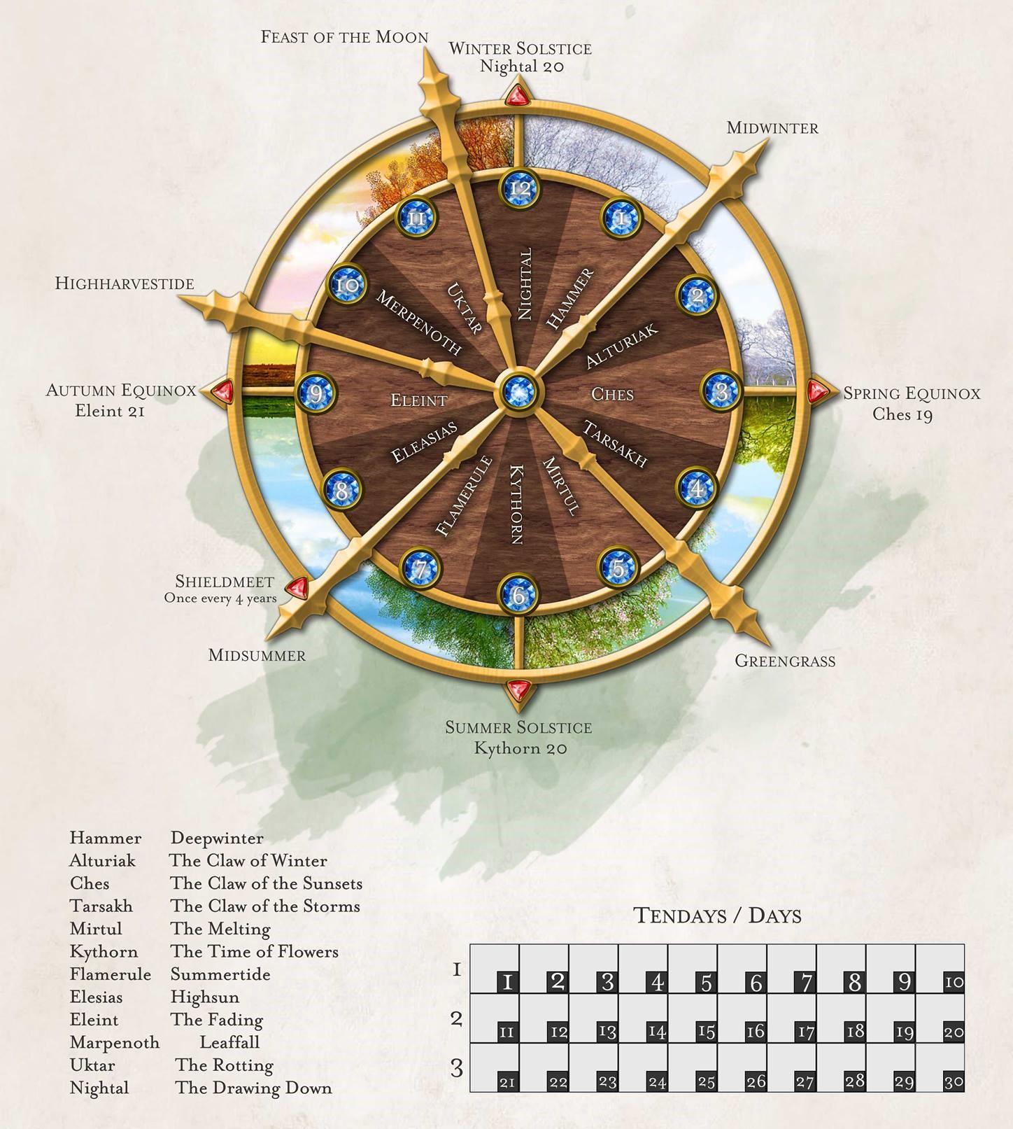 Calendar_of_Harptos.jpg