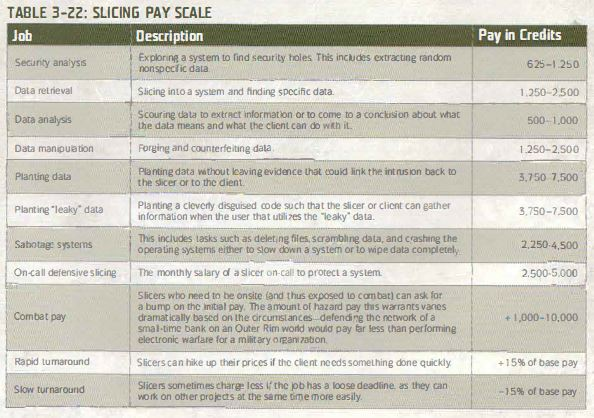 Slicer_Pay_Scale.JPG