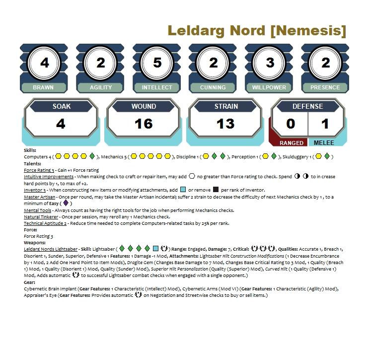 Leldarg_Nord.jpg