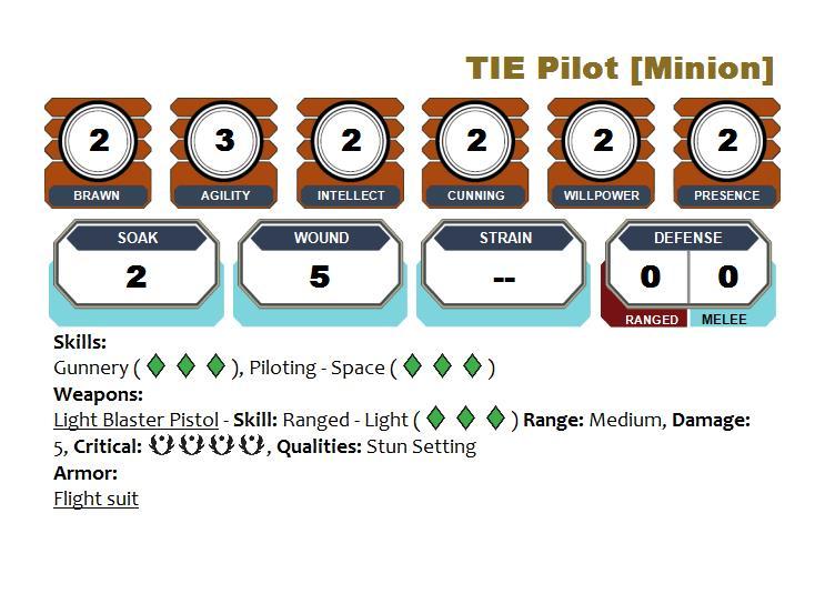 TIE_Pilot__Minion_.JPG