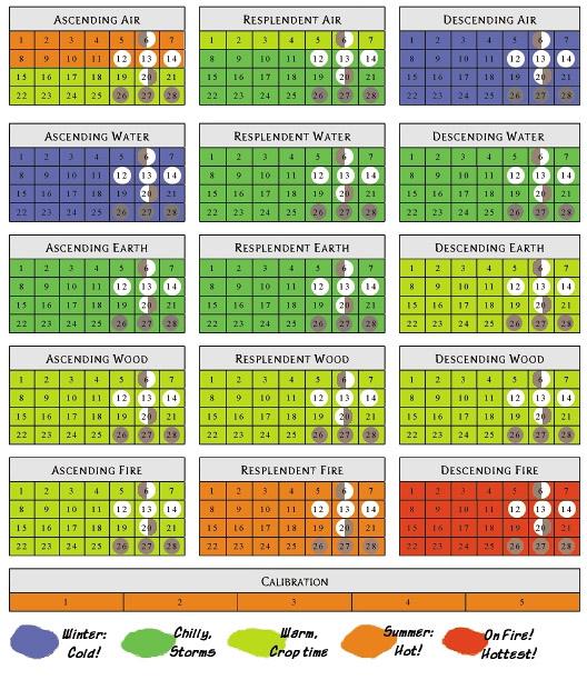 Exalted_Calendar.jpg