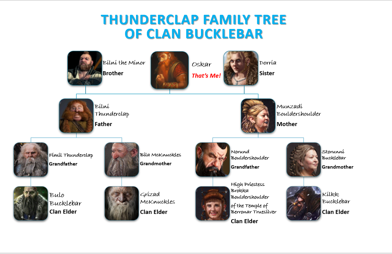 thunderclap_family.png
