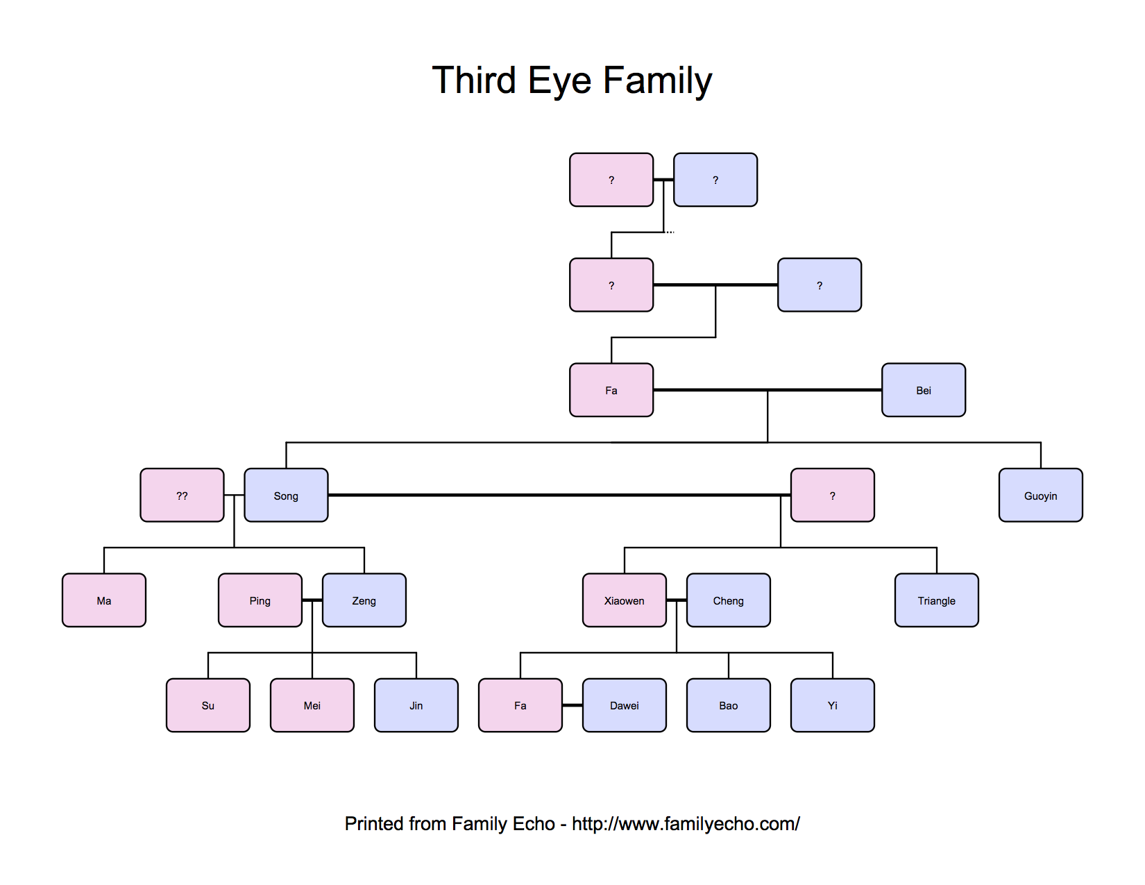 Third-Eye-Family-26-Aug-2017.png