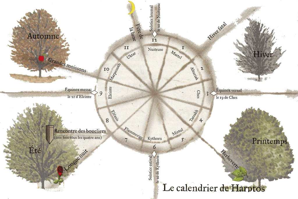 calendrier_harptos.jpg