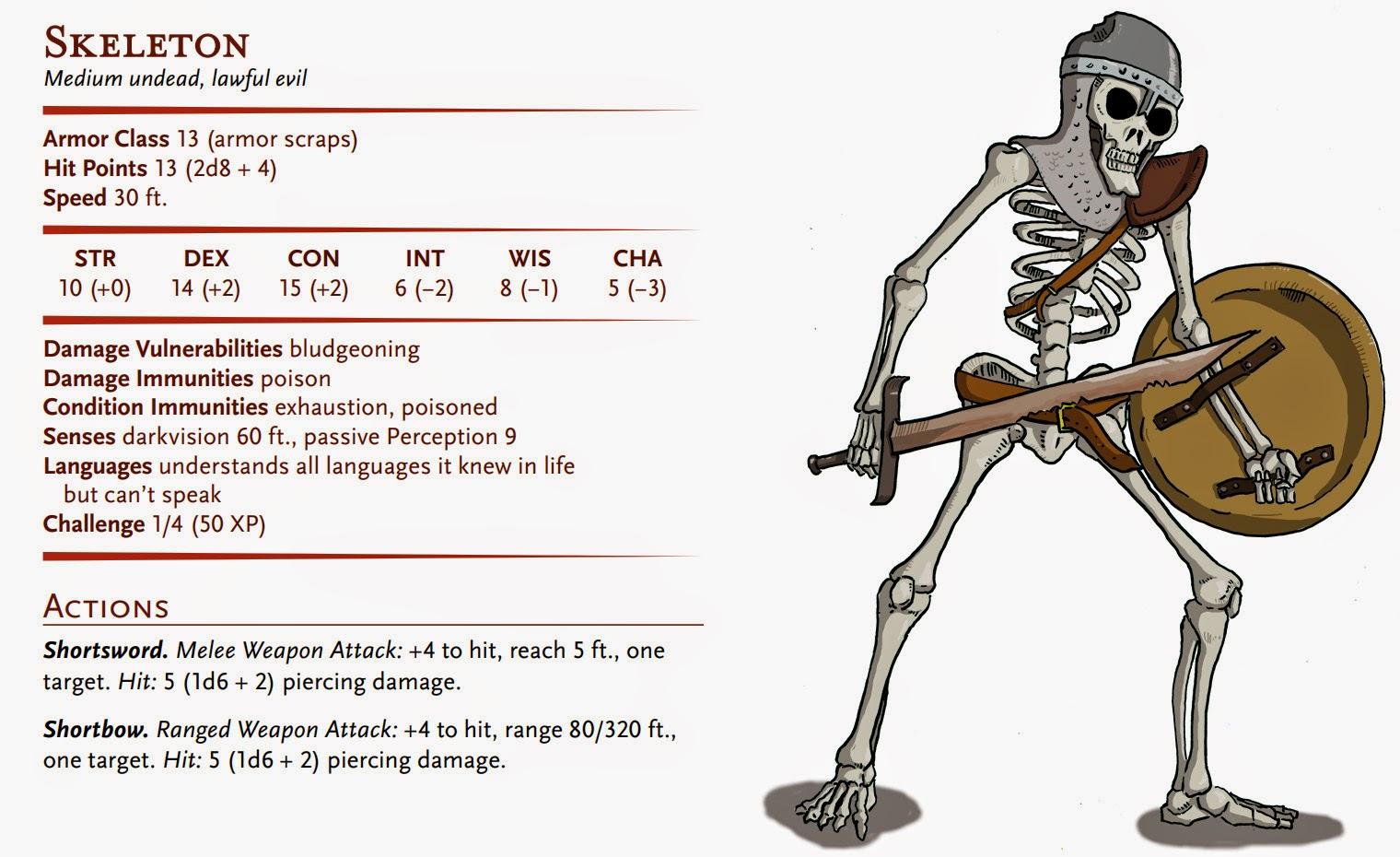 skeleton_stat_card.jpg