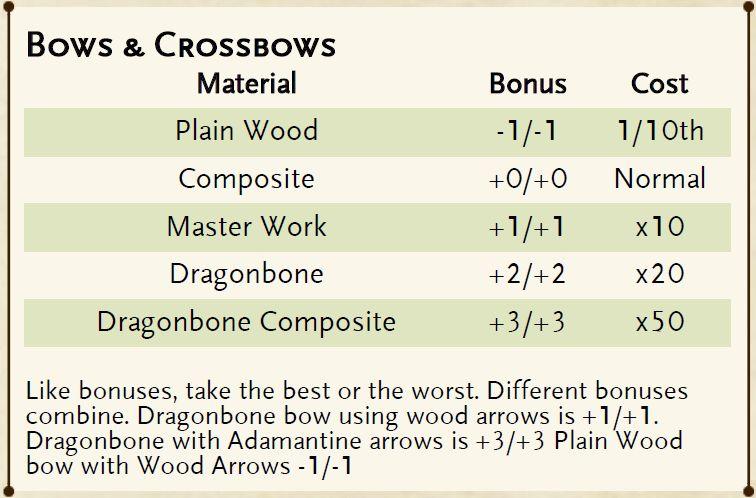 Bowscrosbows.jpg