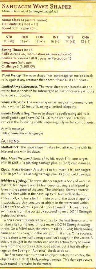 Stats.Sahuagin.WaveShaper.JPG