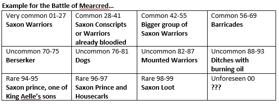 Battle_Encounters_MEARCRED.png