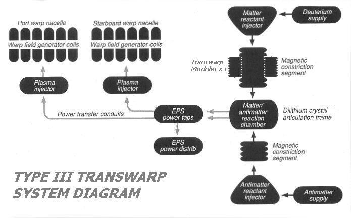 TransWarp_III_System_Diagram.JPG