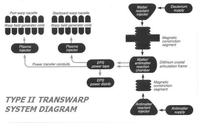 TransWarp_II_System_Diagram.JPG