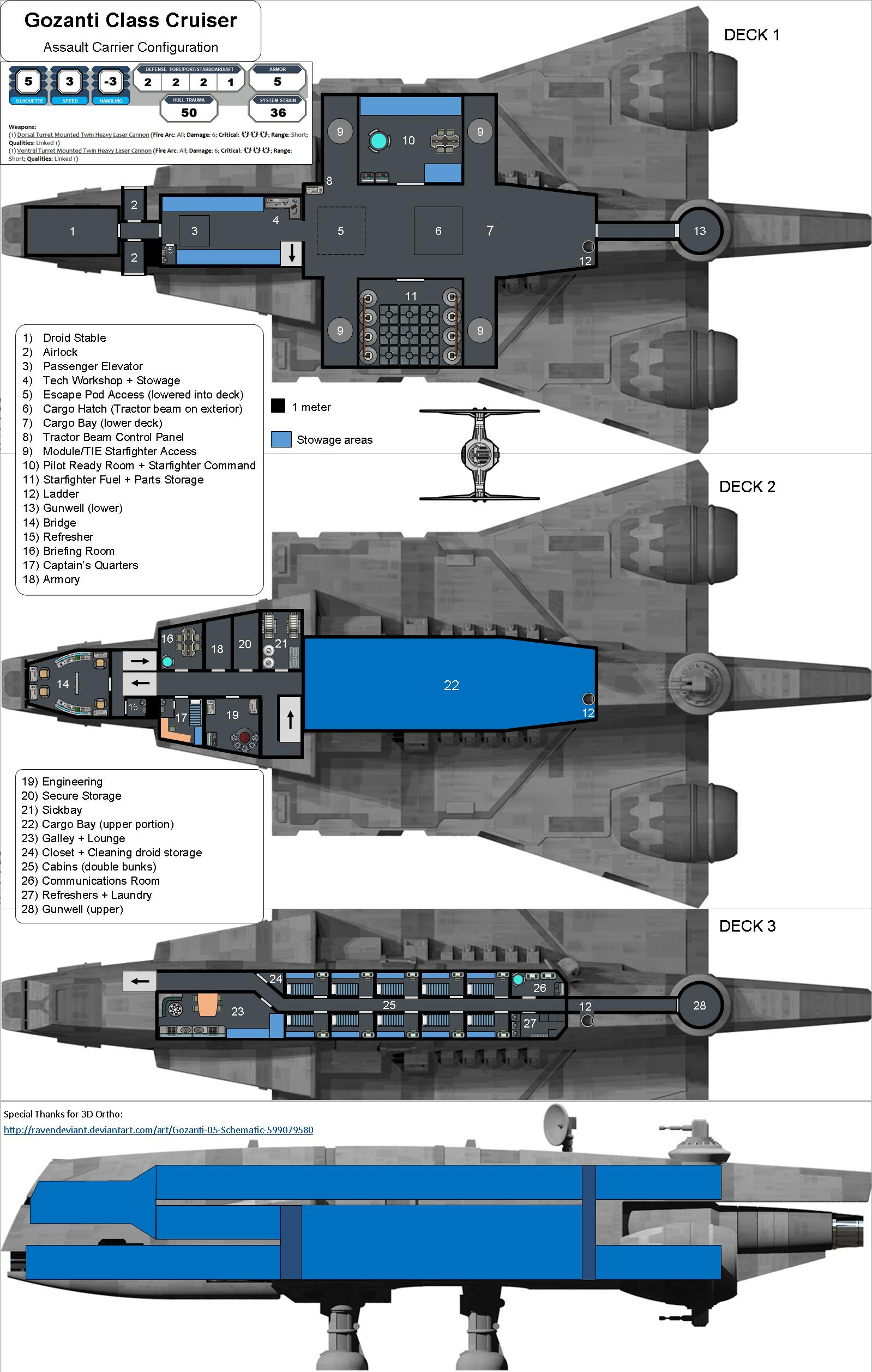 Gazanti_Assult_Carrier.jpg