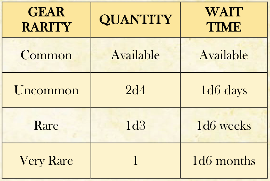 Equipment_Availability_Table.png