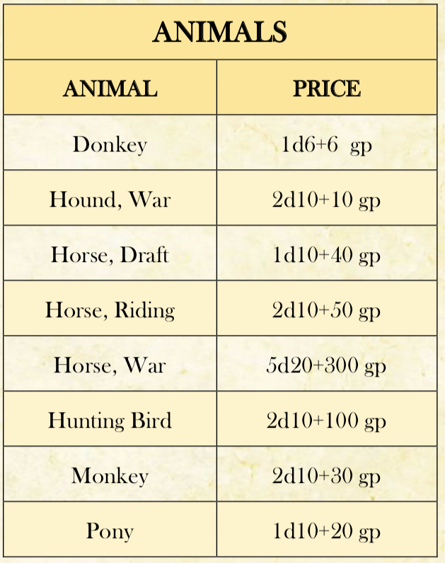 Animals_Table.png