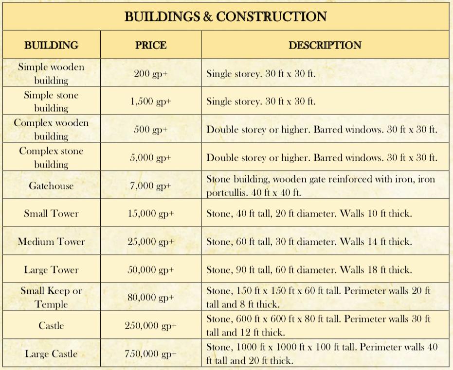 Buildings___Construction.png