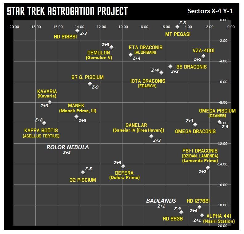 Sectors_X-4_Y-1.jpg