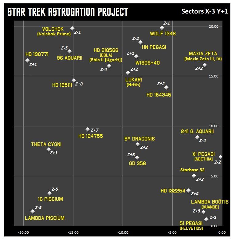 Sectors_X-3_Y_1.jpg