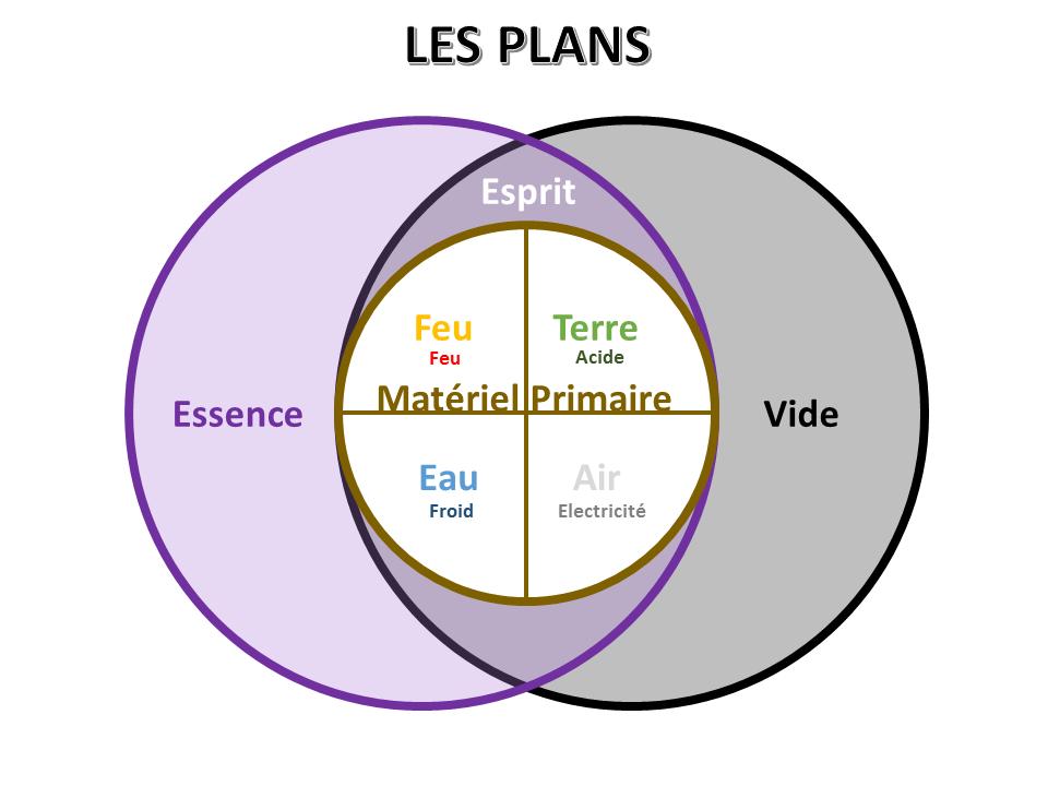 Les_Plans.png