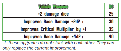 vehicle_weapons.PNG