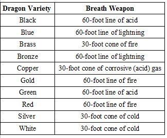 dragonbreath.JPG
