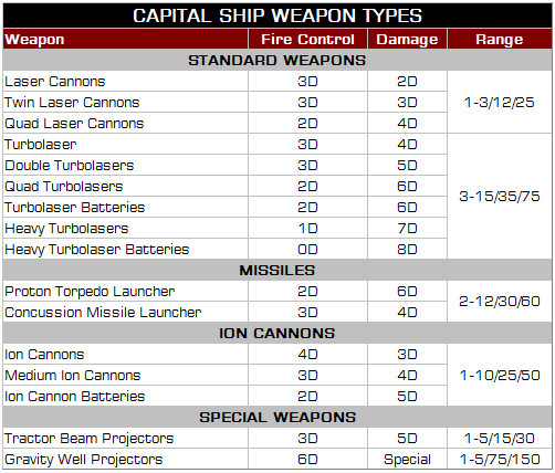 starship-weapons.jpg