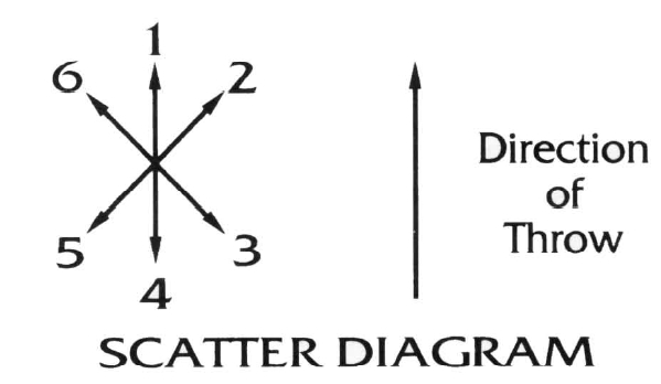 Scatter_Diagram.jpg