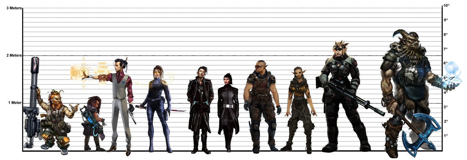 Shadowrun races comparison chart by dirkloechel d8eqwrz