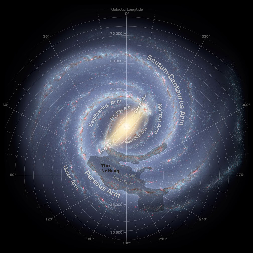 Milky way annotated