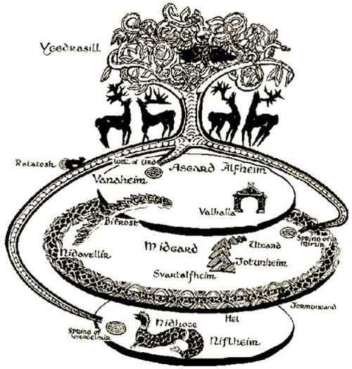 yggdrasil_world_tree_nine_worlds_norse_mythology_vikings.jpg