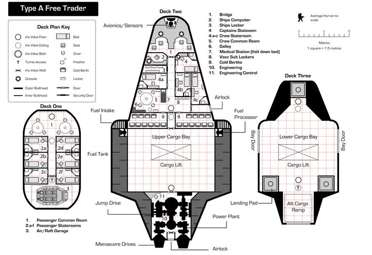 Starship_Free_Trader_Type_A.jpg