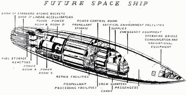 Starship_Structure.jpg