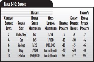 Shrink_Chart.jpg