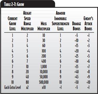 Grow_Chart.jpg