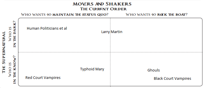 Movers_Shakers.png