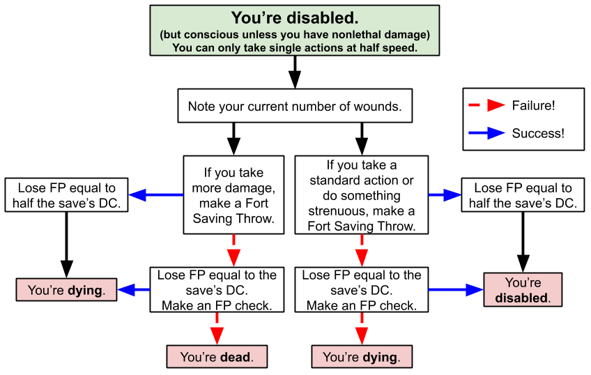 How_to_Die_-_Disabled_-_v2.png