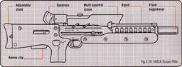 M42A Scope Rifle