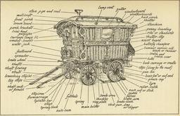 Sandru's Wagon
