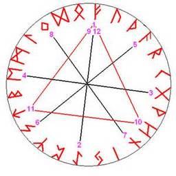 Rune Fragment