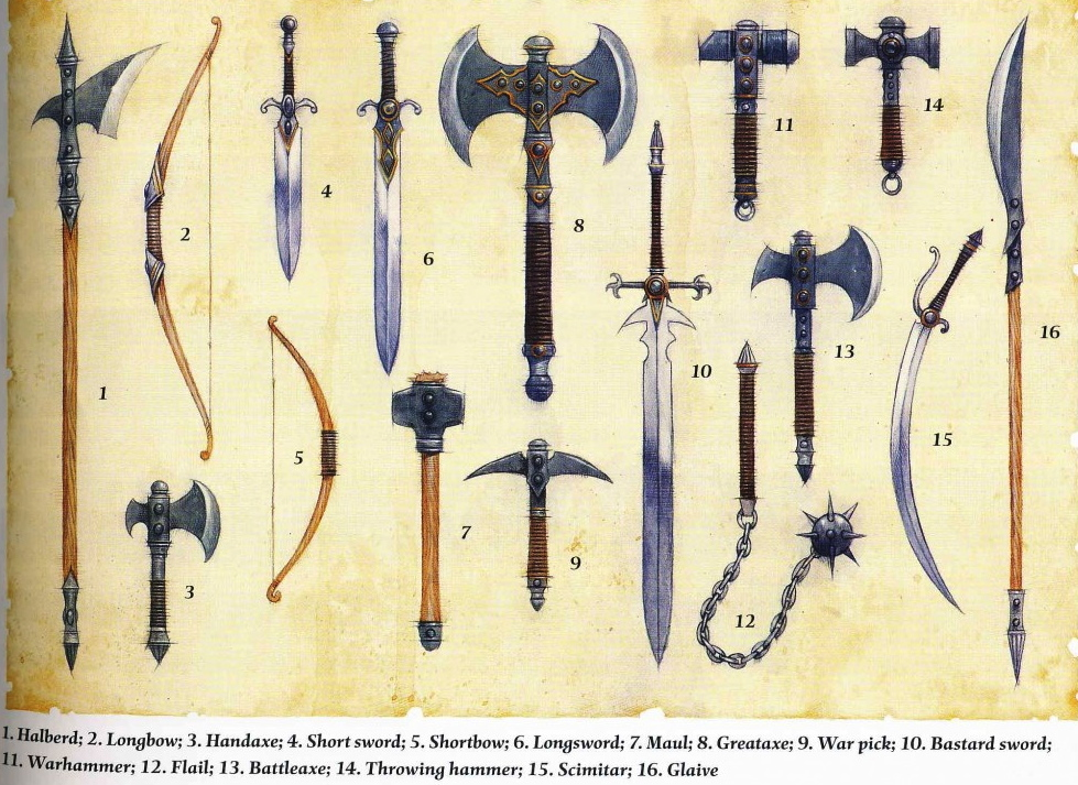 Enchanted Weapons