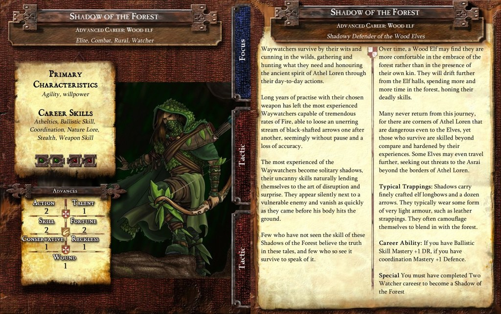 Shadow of the Forest Career Card