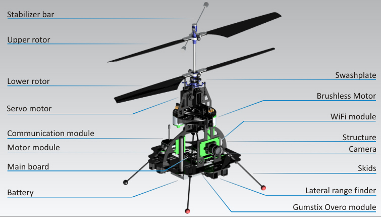 Micro-Drones