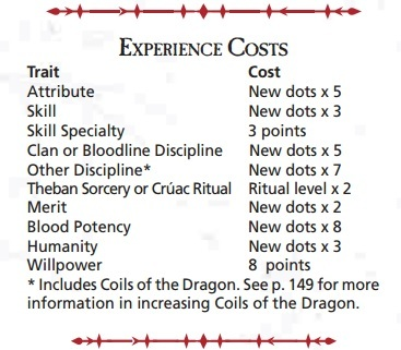 Experience Costs