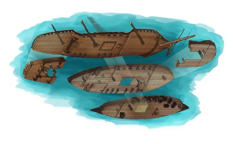 Ship - Neptune's Storm