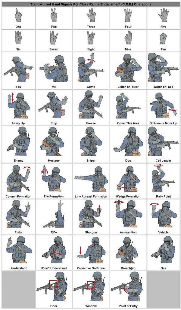 Conlang symbols
