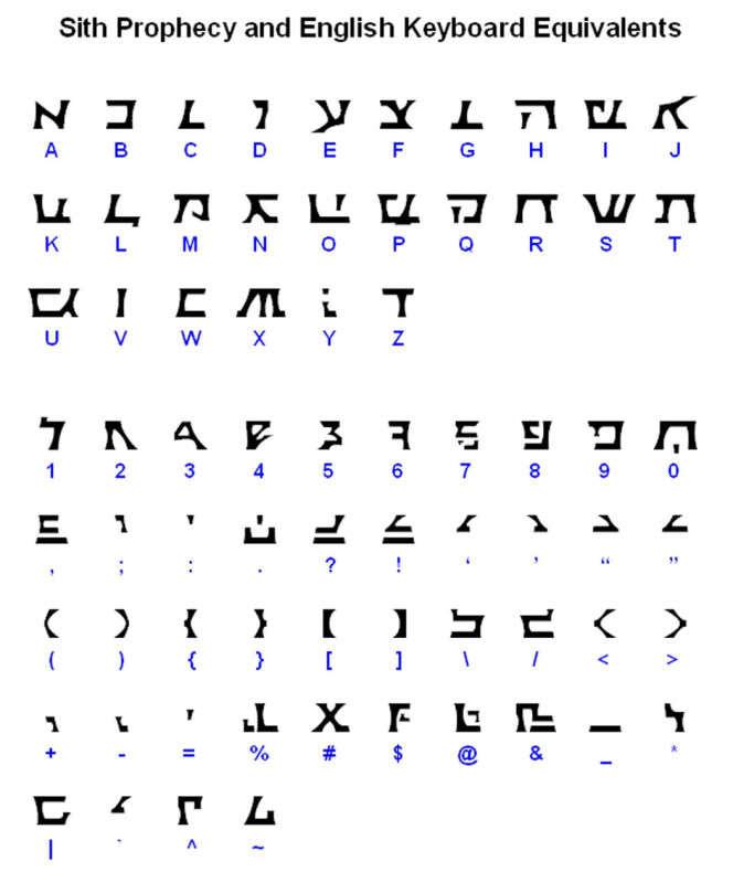 Sith Runes